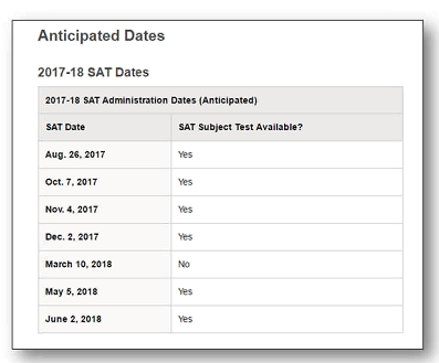 2016-17 ACT SAT dates | Gladstone High School
